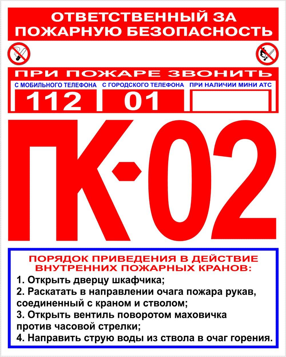 Скачать инструкцию по пожарной безопасности в электрощитовой