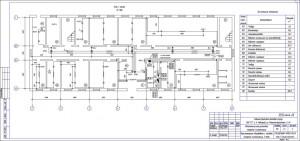 План размещения оборудования и проводки пожарной сигнлизации