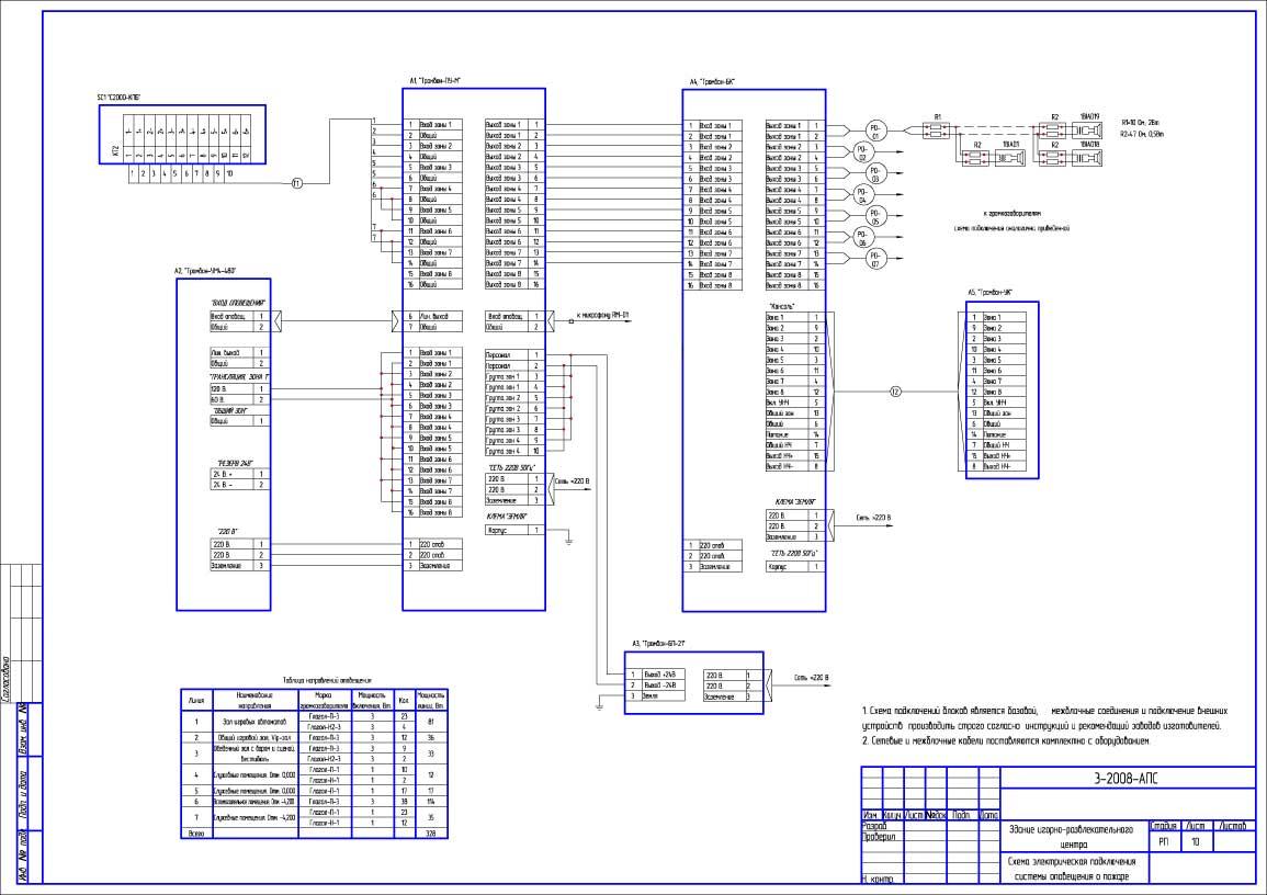 Проект пожарной сигнализации и оповещения в помещениях игорного центра.