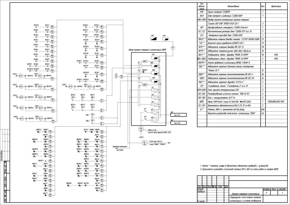 Структурная схема системы. ops-protec1.