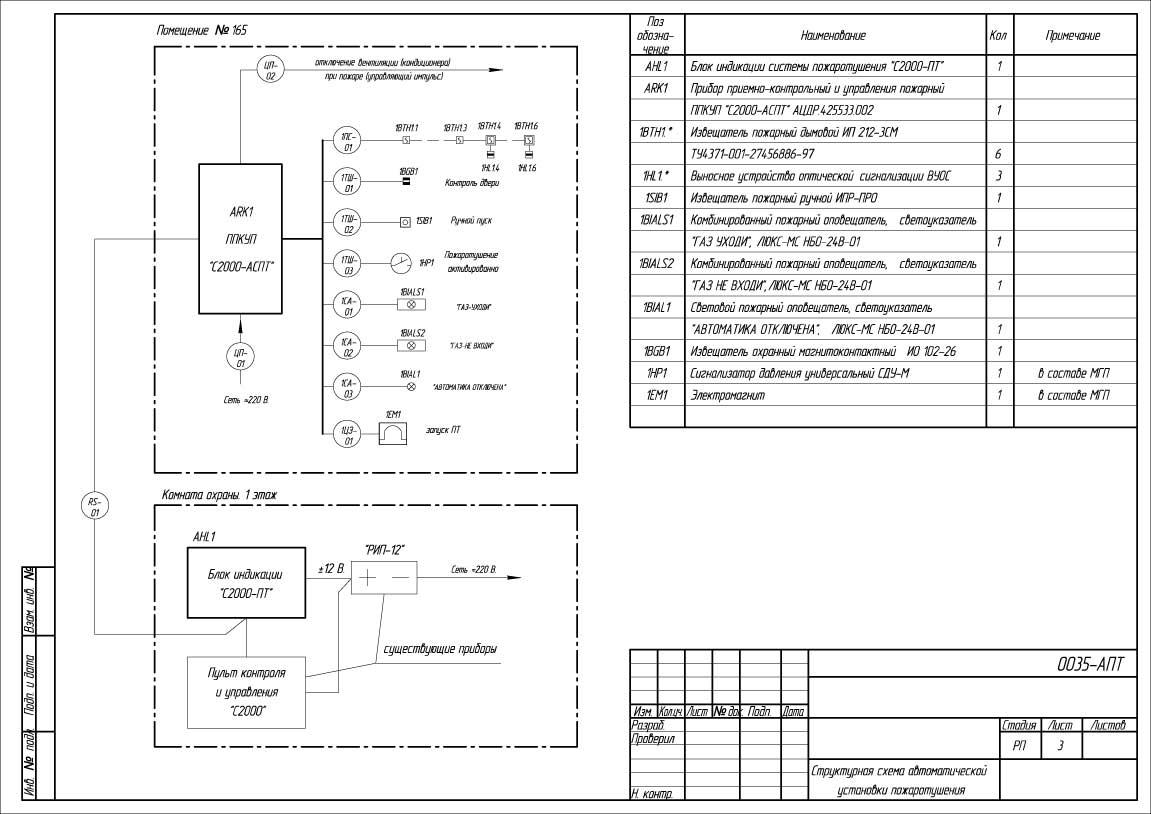 Рисунок 1 - Структурная схема системы.