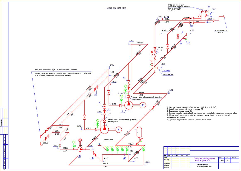 Схема обвязки насосной станции пожаротушения