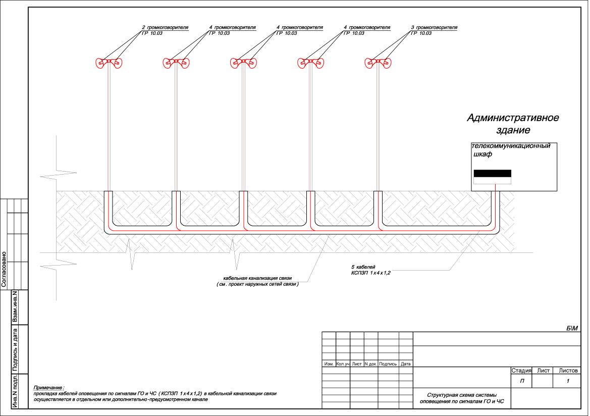 структурная схема система км школа