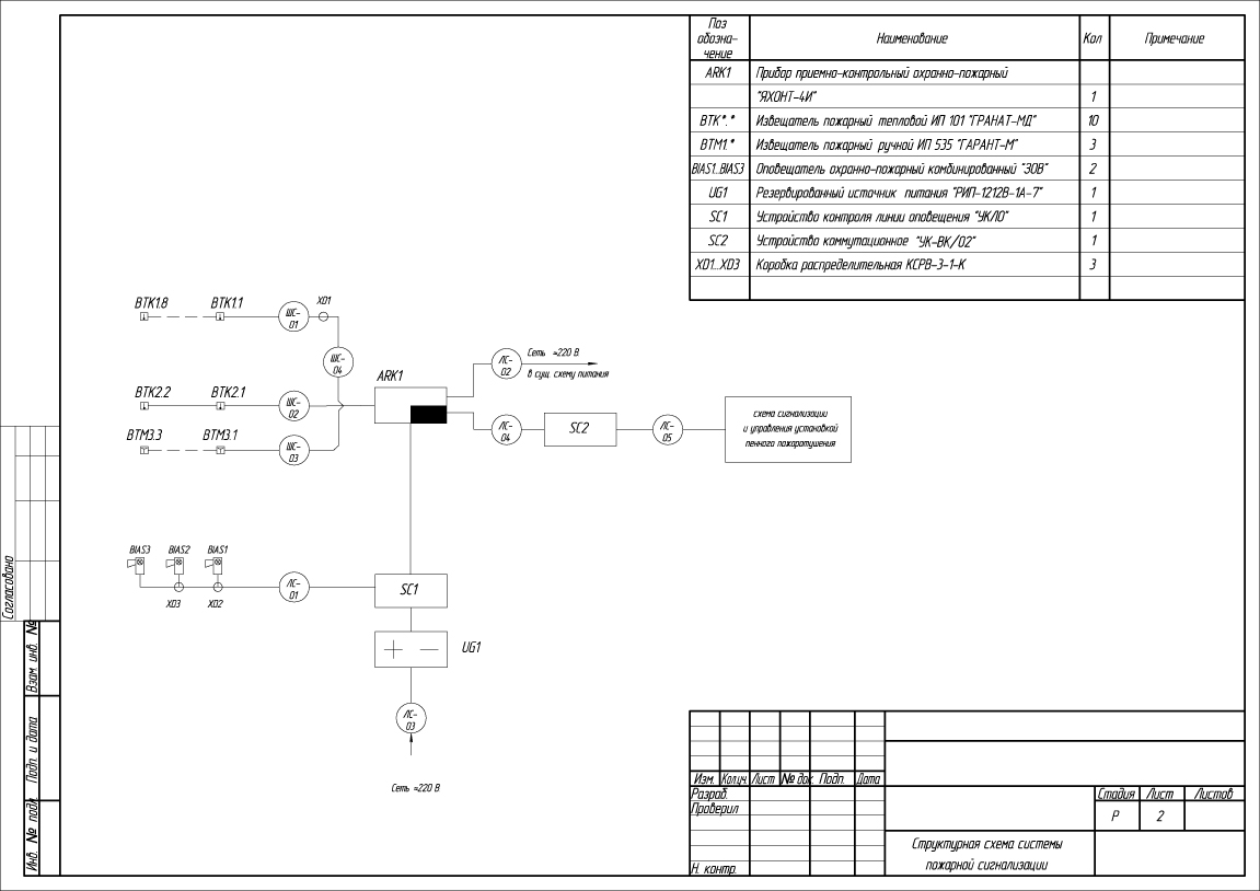 Структурная схема системы. project-aps-rezervuar1.