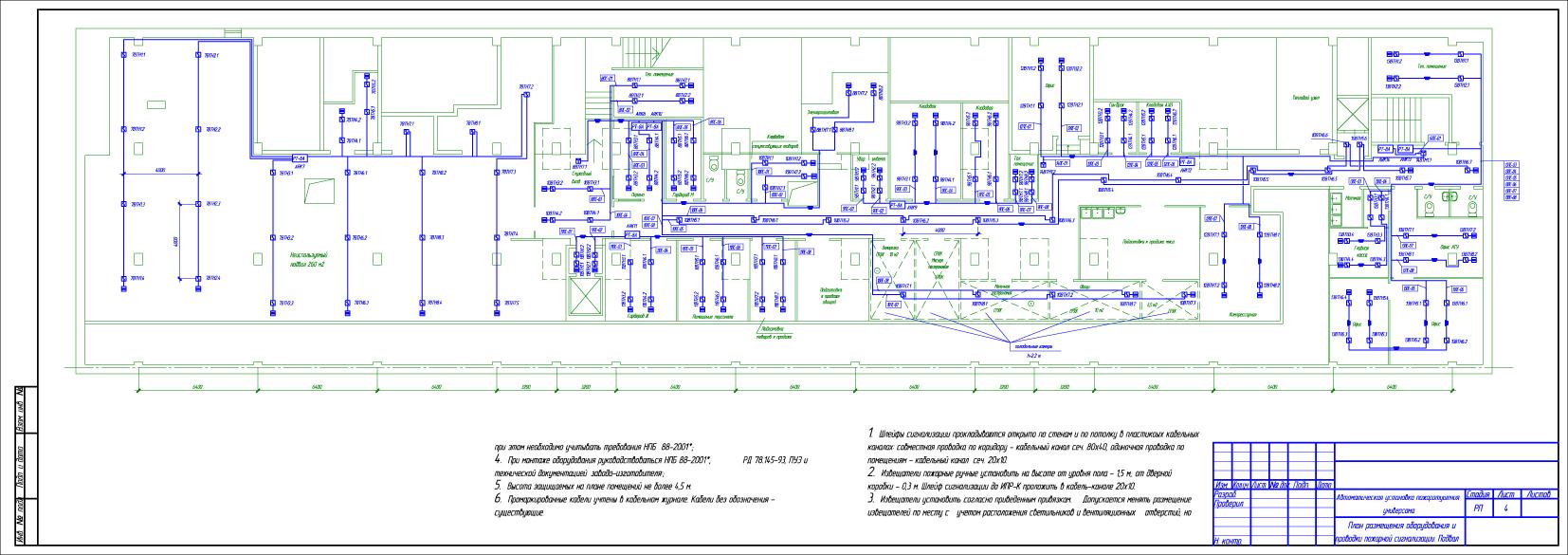 принципиальная схема системы порошкового пожаротушения