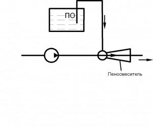 Рис. 3 – Схема дозирования пенообразователя с помощью пеносмесителя