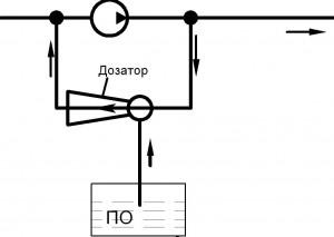 Рис. 4 – Схема дозирования пенообразователя с помощью дозатора