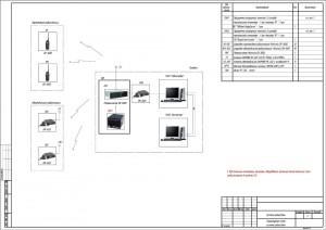 Структурная схема системы радиосвязи