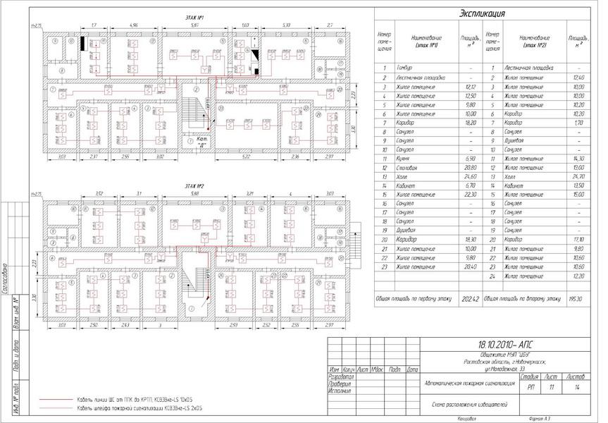 Проект АПС и СОиУЭ в здании общежития курсовая работа Готовые  Структурная схема План расположения оборудования пожарной сигнализации