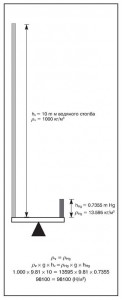 Рис. 6 Преобразование единиц измерения давления