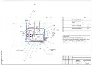 План насосной станции пожаротушения