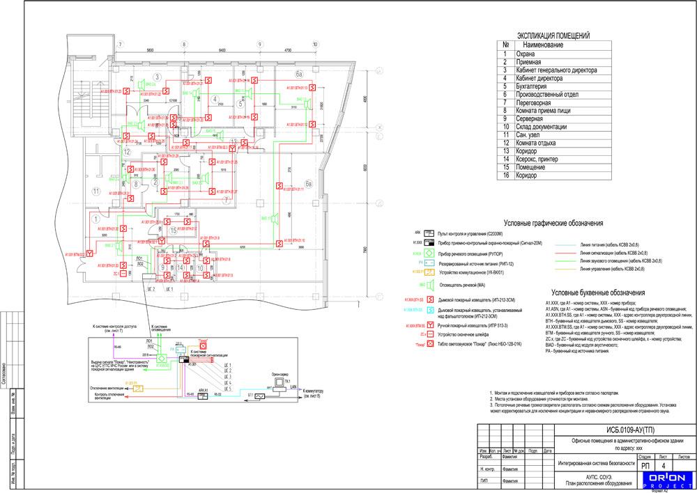 План прокладки сетей пожарной