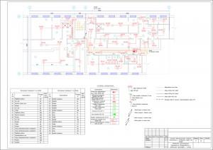 Пожарная сигнализация. Размещение оборудования и кабельных прокладок. 1 этаж