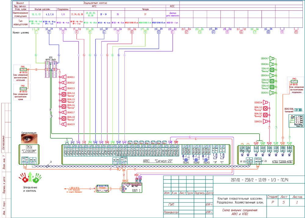 Схема внешний соединений