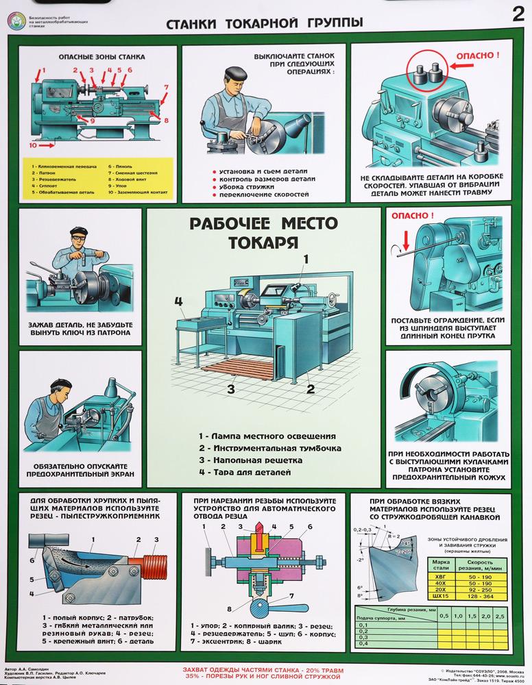 инструкция по охране труда при работе на токарном станке по металлу - фото 2