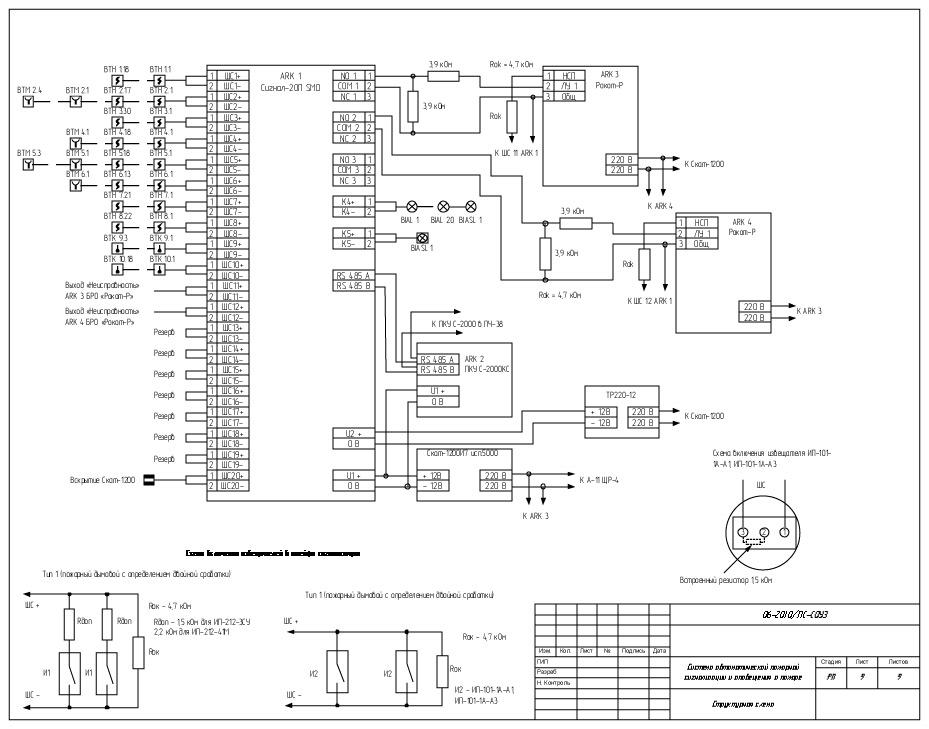 Структурная схема системы АПС