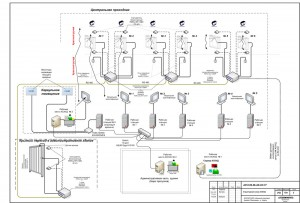 Структурная схема системы СКУД