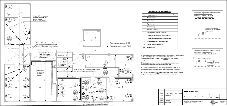 Дизайн панелей 3д