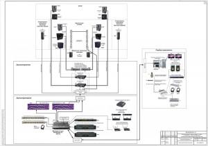 Структурная схема системы озвучивания театра