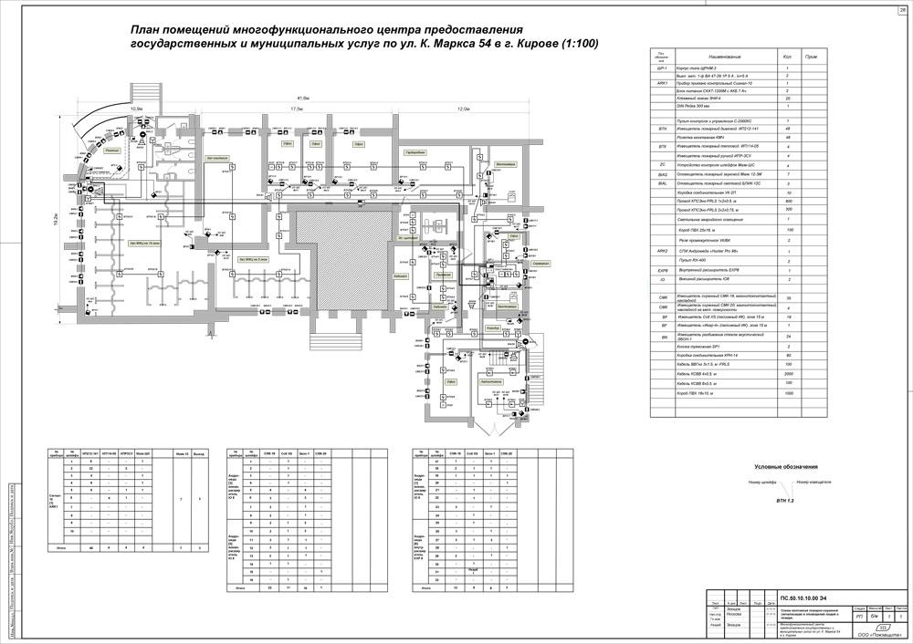 План расположения оборудования