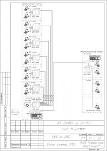 Структурная схема СКС