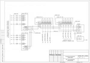 Принципиальная схема подключения оборудования пожарной сигнализации