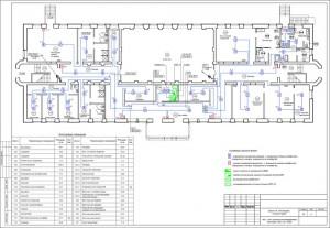План системы пожарной сигнализации на первом этаже