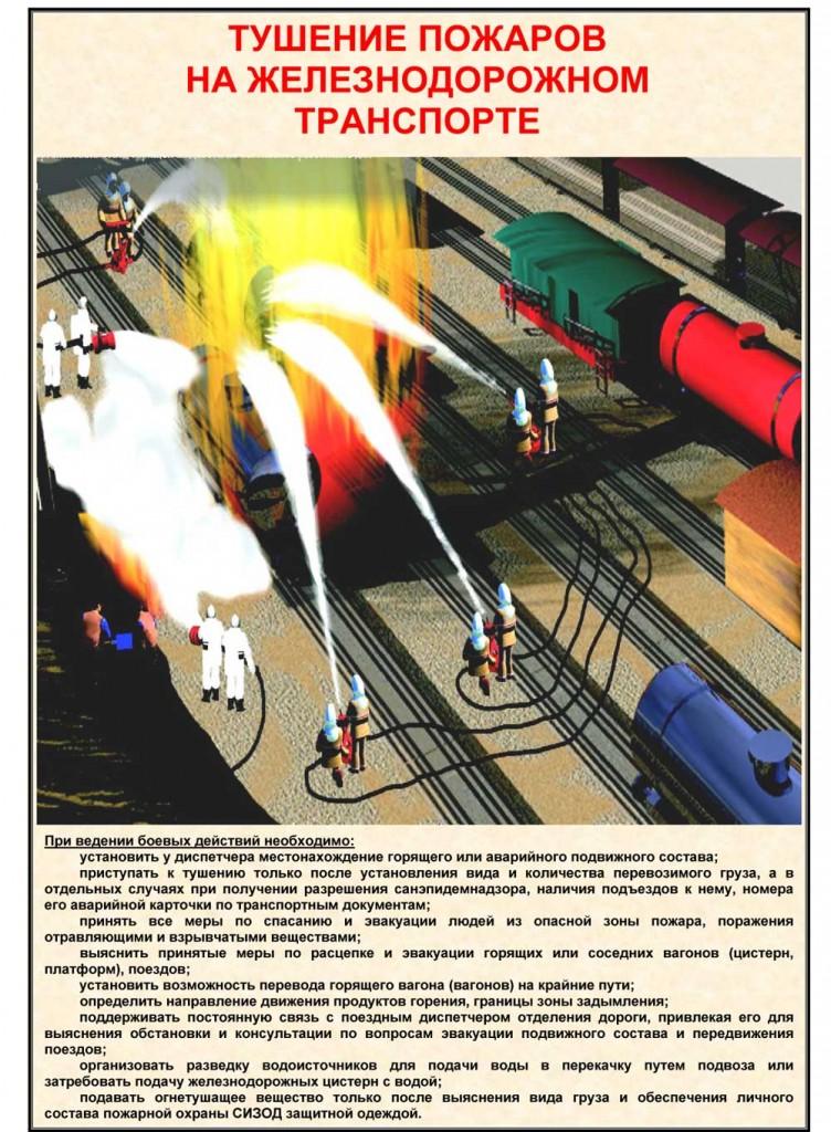 """Стенд """"Тушение пожаров на железнодорожном транспорте"""""""