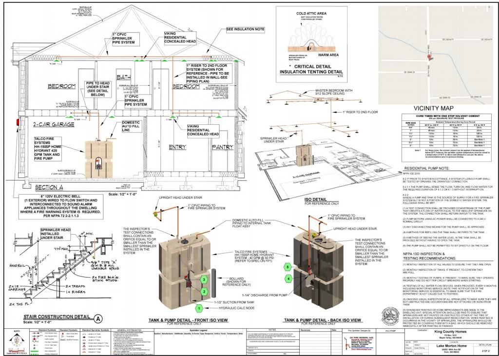 Устанвка пожарного бака и пожарного насоса, а также системы пожаротушения в частном доме
