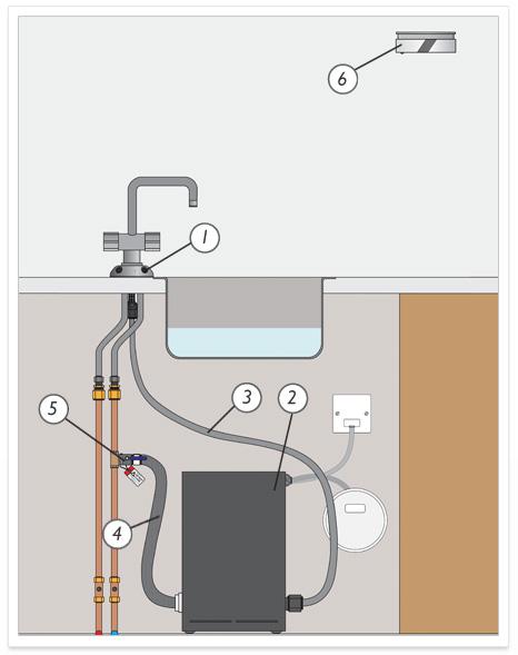 Схема системы Automist