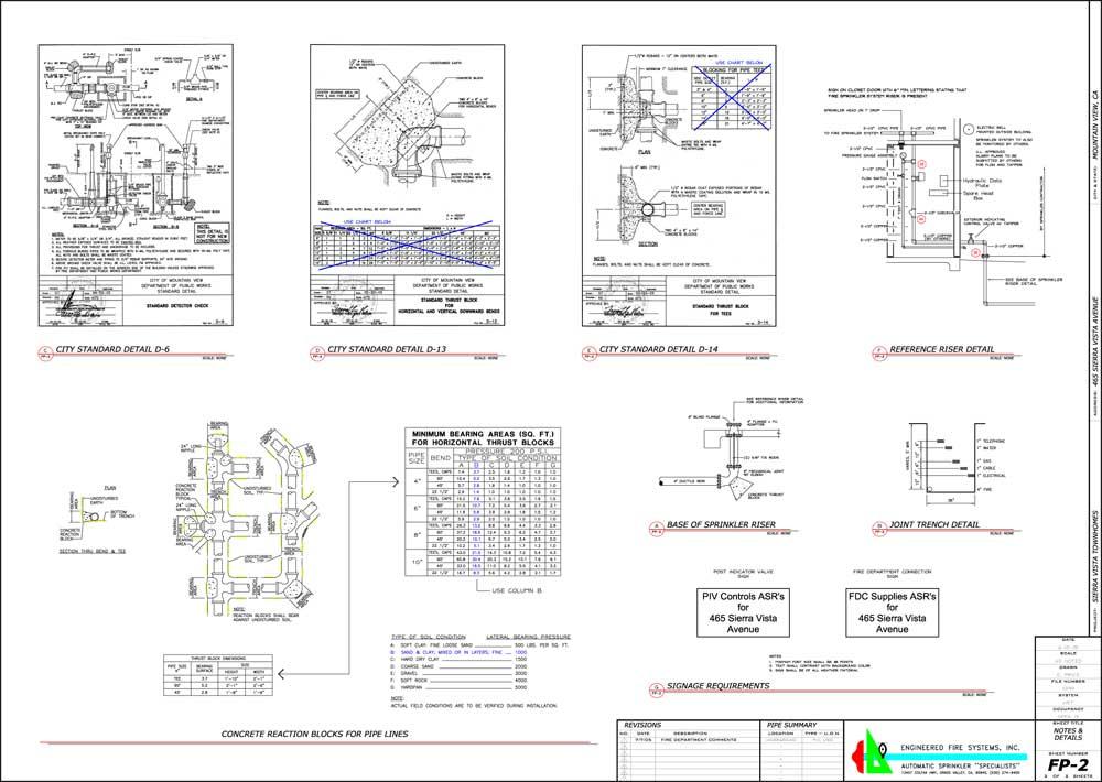 Планы подземной прокладки трубопроводов пожаротушения (2 листа)