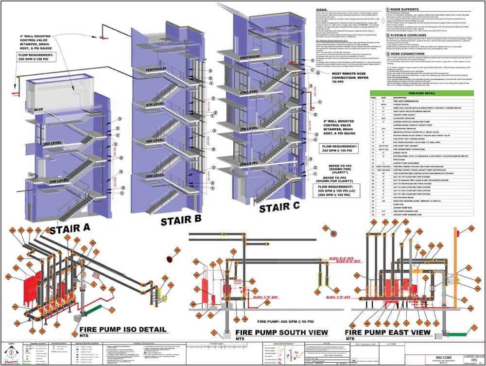 ...схема противопожарного водоснабжения объекта в целом и узла насосной станции напорные линии всех насосов...