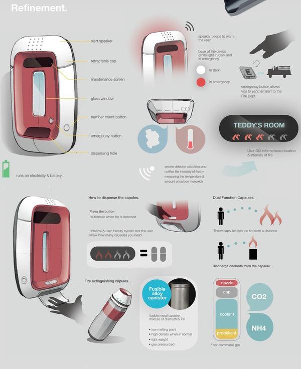 Zap-cap - концепт единого противопожарного устройства для дома