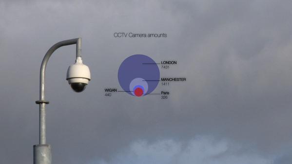 Количество камер наблюдения в городах Европы