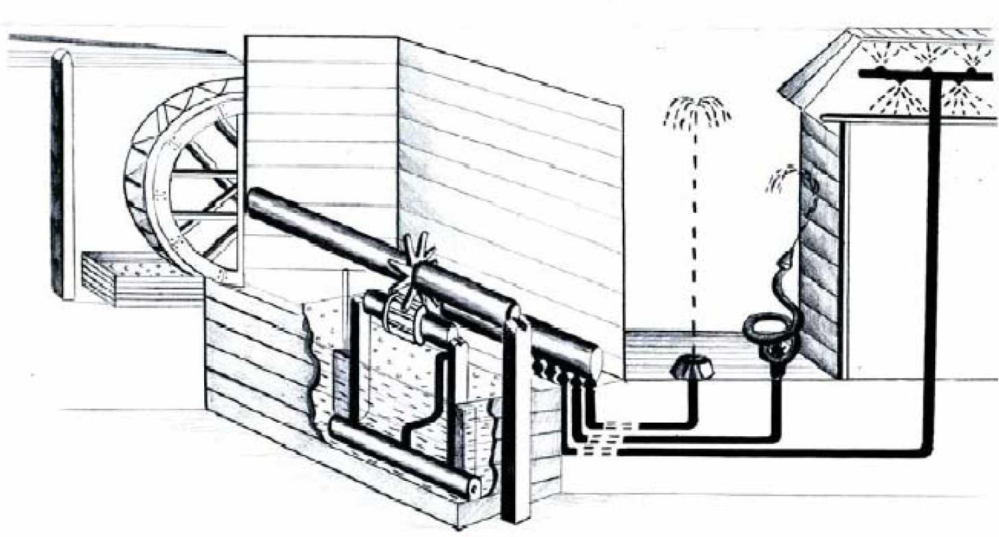 Стационарная установка пожаротушения конструкции Фролова, 1770 год