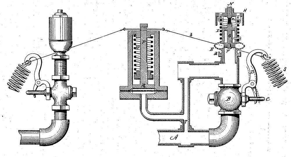 Первая конструкция спринклерного оросителя Генри Пармели. 1874 год
