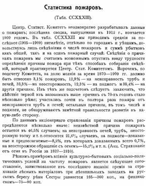 Статистика пожаров. 1913 год