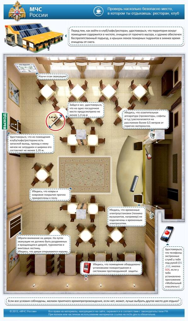 """Инфографика от МЧС России. """"Пожарная безопасность места отдыха"""""""