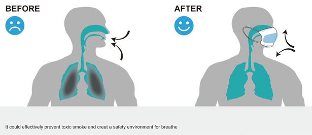 Концепт маски-самоспасателя